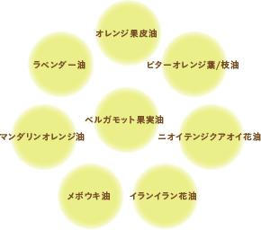 8種類の精油を配合